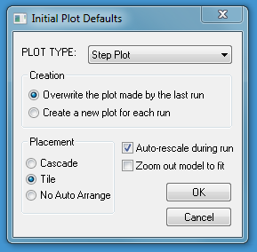 Initial Plot Defaults Dialog Box