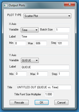 Output Plots Dialog Box